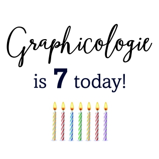 Today Graphicologie is 7!